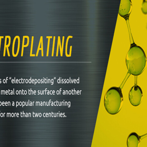 METAL SURFACE FINISHING & ELECTROPLATING